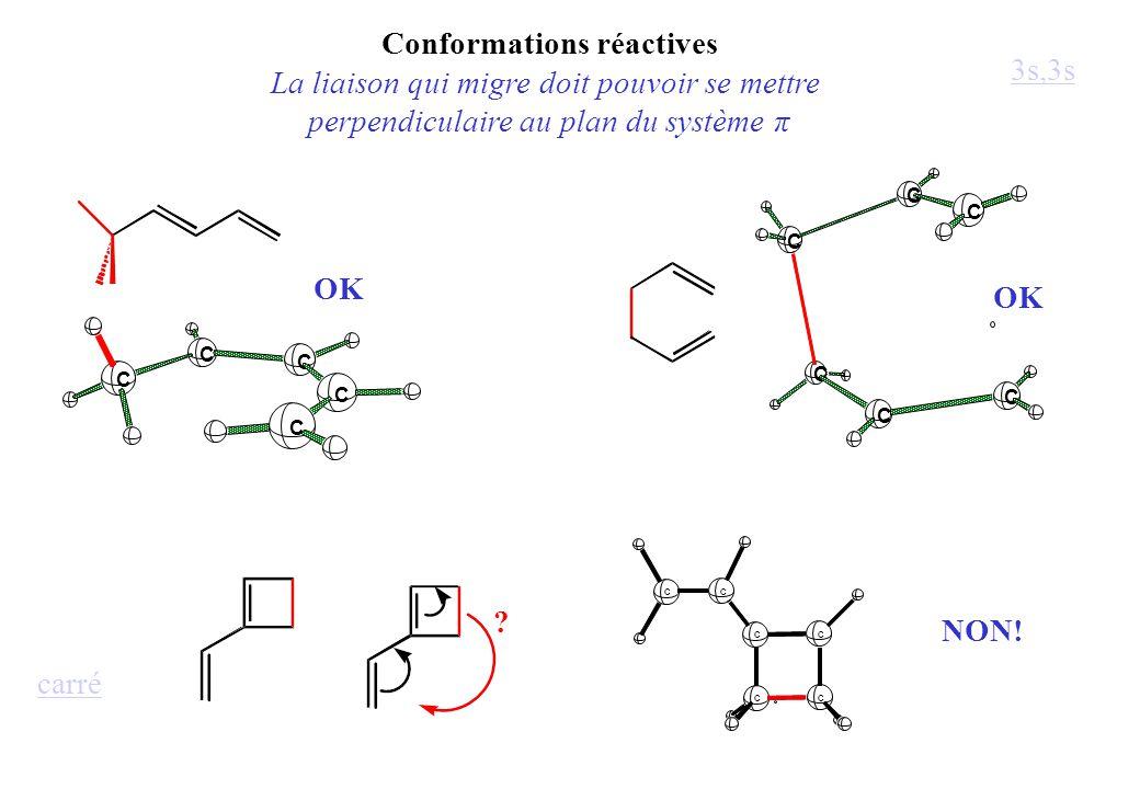 Conformations réactives La liaison qui migre doit pouvoir se mettre perpendiculaire au plan du système π OK 3s,3s ? C C C C C C NON! carré C C C C C