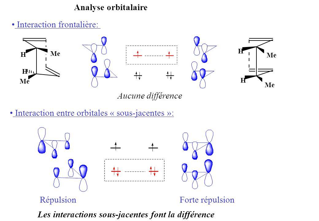 H H Me H H Analyse orbitalaire Interaction frontalière: Aucune différence Interaction entre orbitales « sous-jacentes »: RépulsionForte répulsion Les