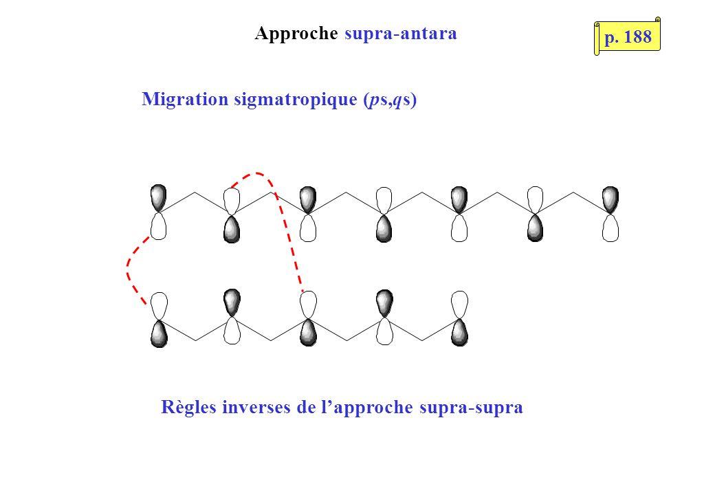 Approche supra-antara Migration sigmatropique (ps,qs) Règles inverses de lapproche supra-supra p. 188
