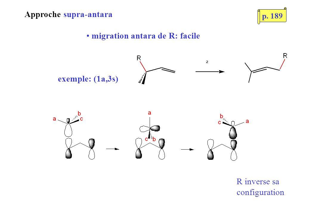 Approche supra-antara migration antara de R: facile R inverse sa configuration exemple: (1a,3s) p. 189