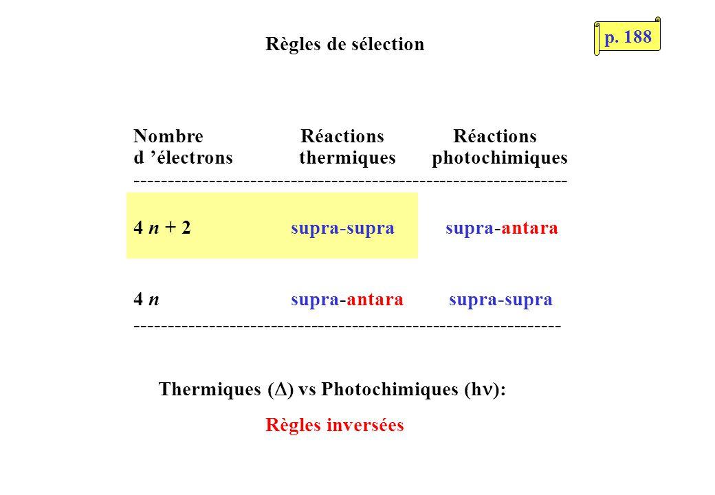 Règles de sélection Thermiques ( ) vs Photochimiques (h ): Règles inversées Nombre Réactions Réactions d électrons thermiques photochimiques ---------