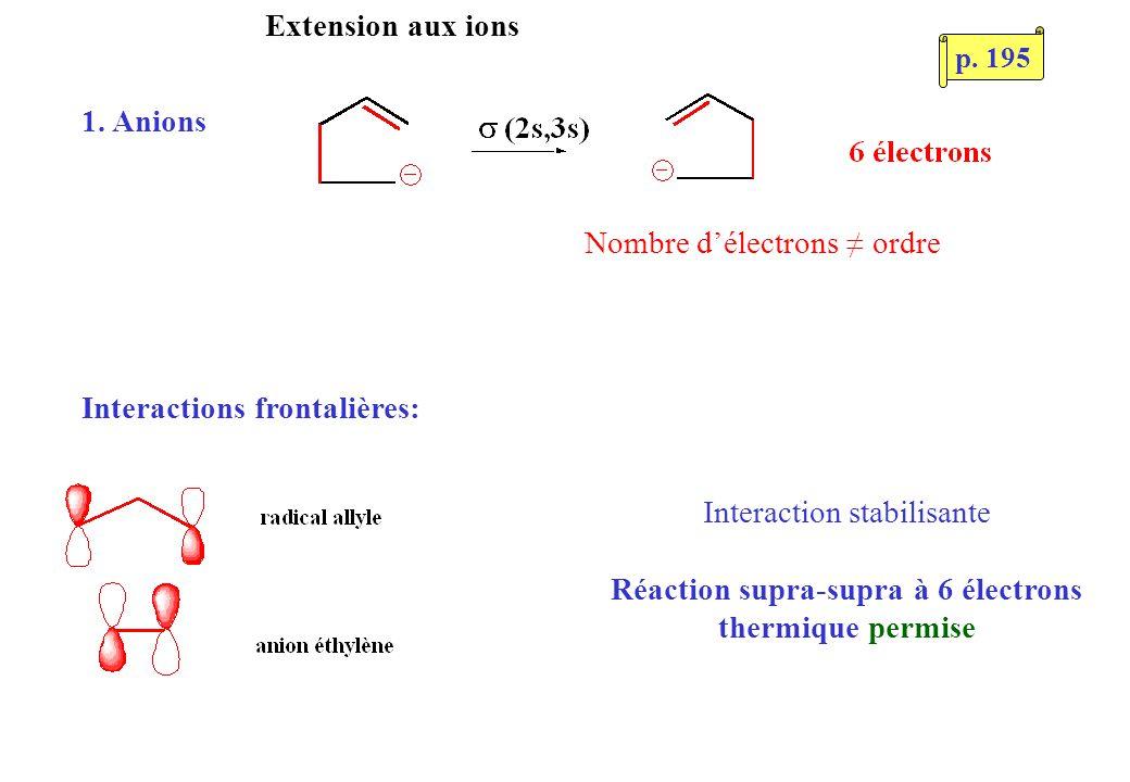 Extension aux ions 1. Anions Interactions frontalières: Interaction stabilisante Réaction supra-supra à 6 électrons thermique permise Nombre délectron