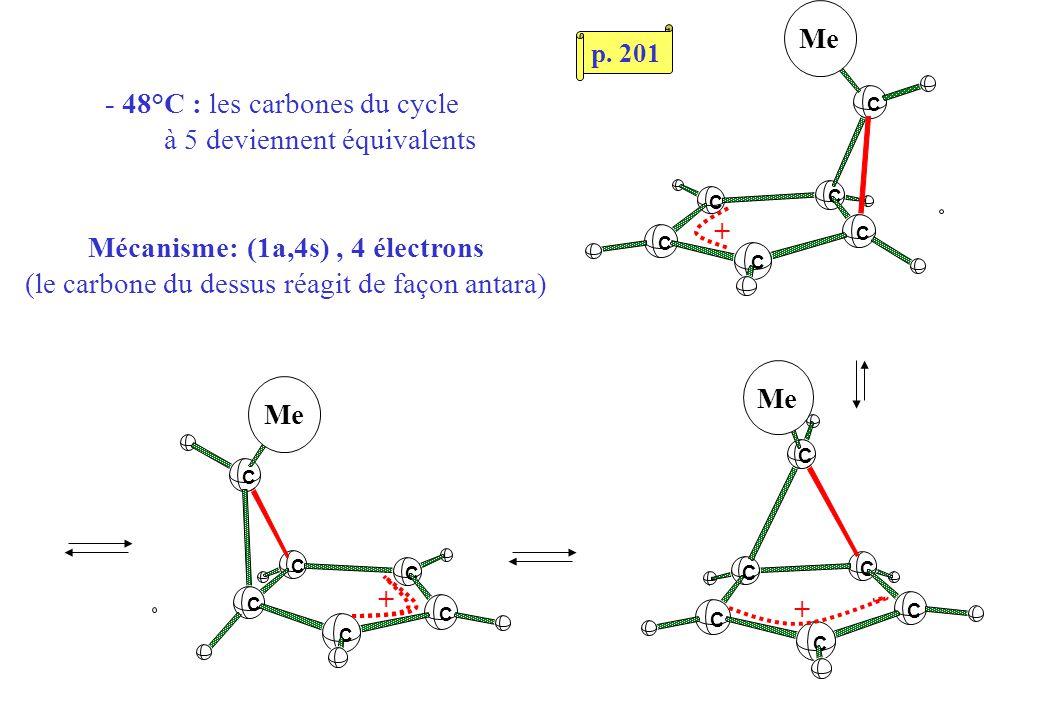 C C C C C C Me C C C C C C - 48°C : les carbones du cycle à 5 deviennent équivalents Mécanisme: (1a,4s), 4 électrons (le carbone du dessus réagit de f