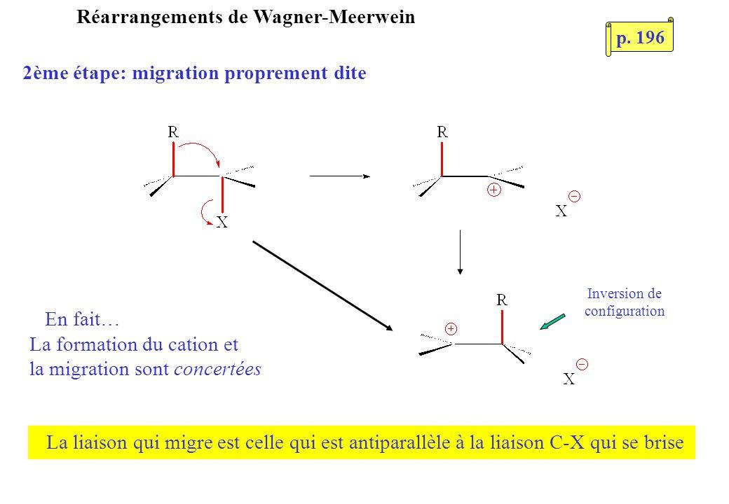 Réarrangements de Wagner-Meerwein 2ème étape: migration proprement dite En fait… La formation du cation et la migration sont concertées La liaison qui