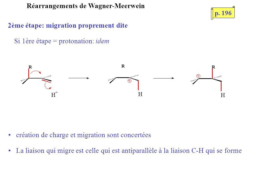 Réarrangements de Wagner-Meerwein La liaison qui migre est celle qui est antiparallèle à la liaison C-H qui se forme 2ème étape: migration proprement