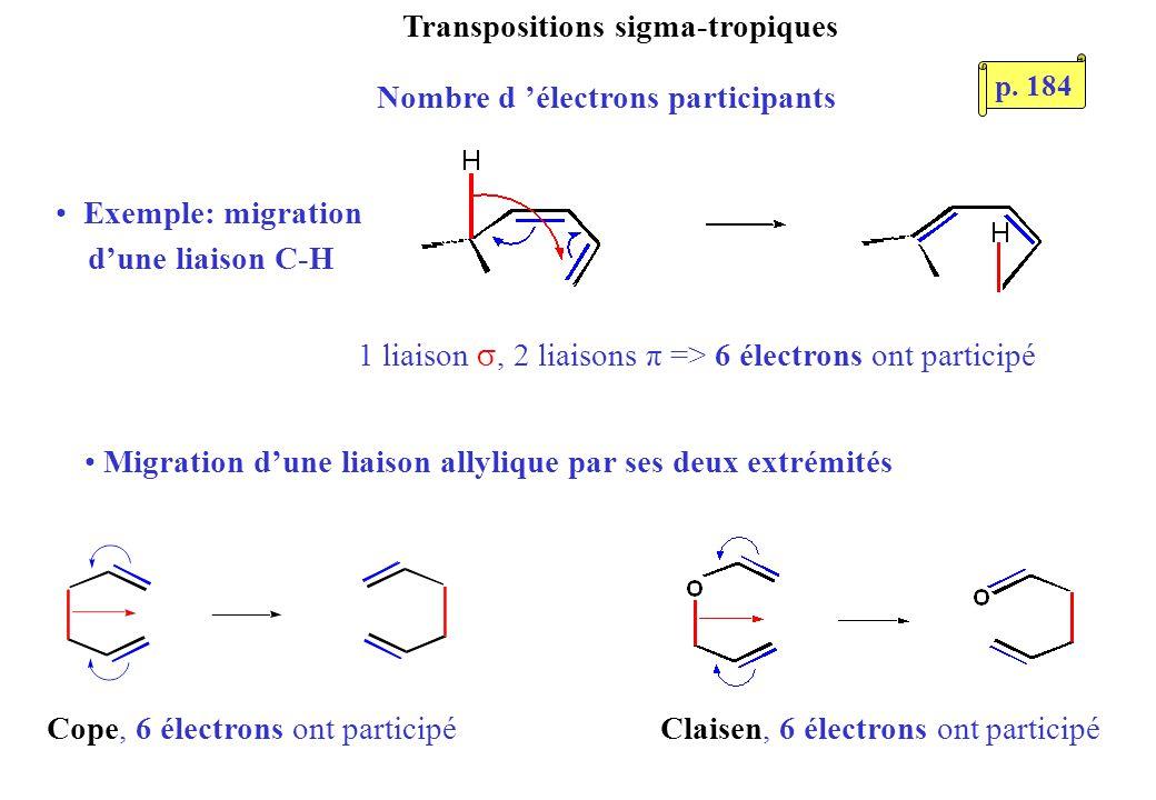 Transpositions sigma-tropiques Exemple: migration dune liaison C-H 1 liaison, 2 liaisons π => 6 électrons ont participé Migration dune liaison allyliq