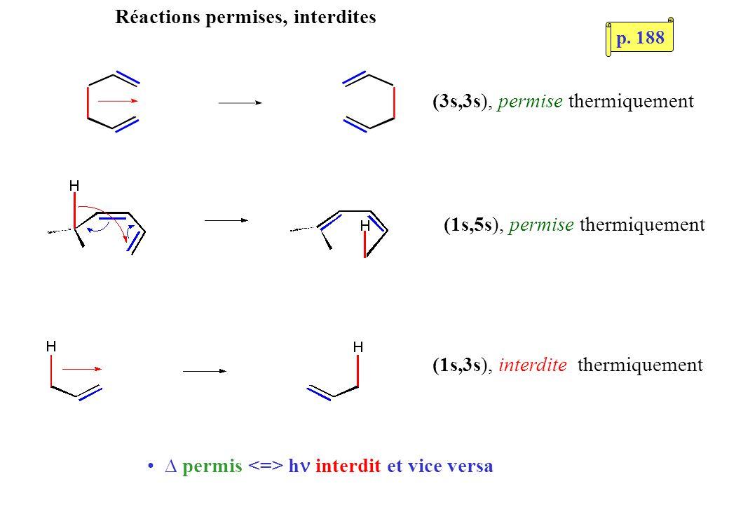 Réactions permises, interdites (3s,3s), permise thermiquement permis h interdit et vice versa (1s,5s), permise thermiquement (1s,3s), interdite thermi