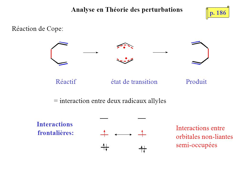 Analyse en Théorie des perturbations Réactif état de transition Produit Interactions frontalières: Interactions entre orbitales non-liantes semi-occup