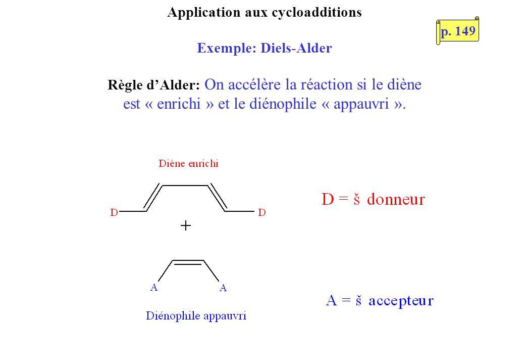 Application aux cycloadditions Exemple: Diels-Alder Règle dAlder: On accélère la réaction si le diène est « enrichi » et le diénophile « appauvri ».