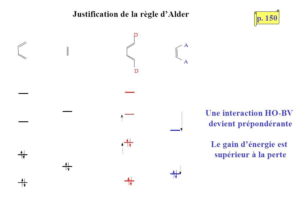 Justification de la règle dAlder A D D A Une interaction HO-BV devient prépondérante Le gain dénergie est supérieur à la perte p. 150