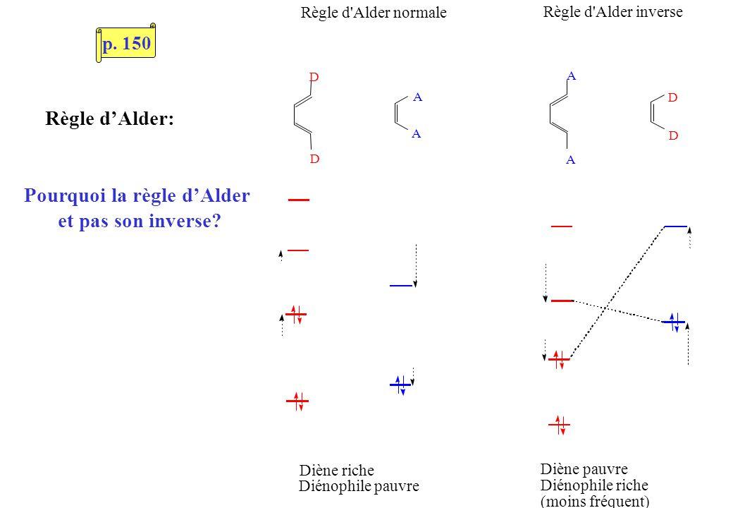 A D D A A D D A Règle d Alder normale Règle d Alder inverse Diène riche Diénophile pauvre Diène pauvre Diénophile riche (moins fréquent) Pourquoi la règle dAlder et pas son inverse.