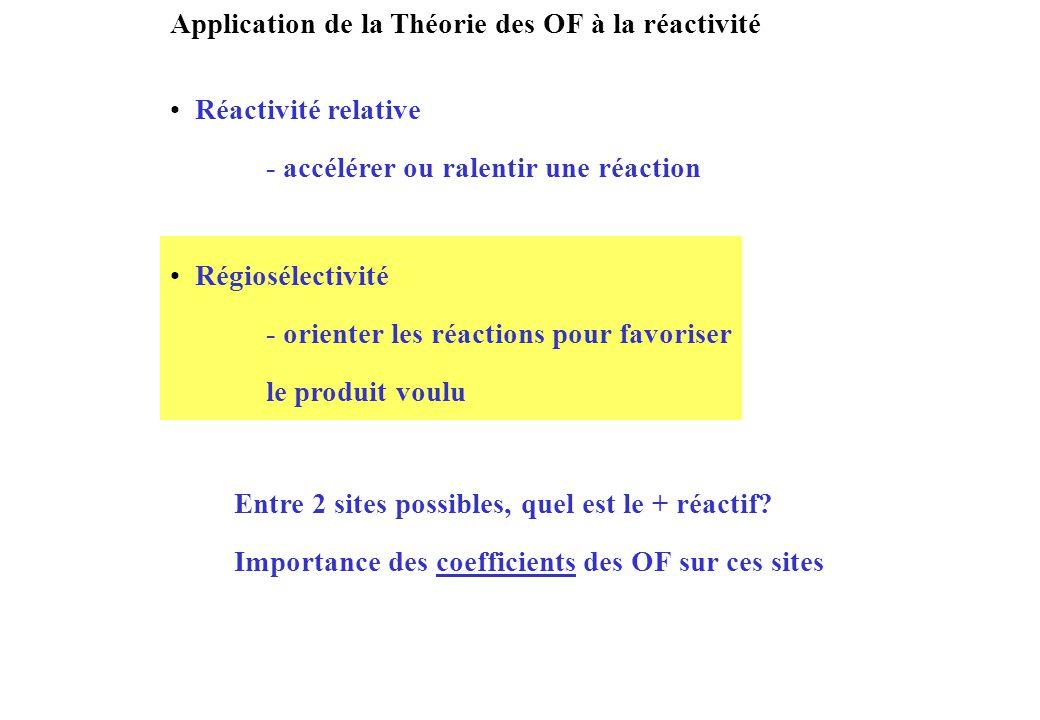 Application de la Théorie des OF à la réactivité Réactivité relative - accélérer ou ralentir une réaction Régiosélectivité - orienter les réactions po