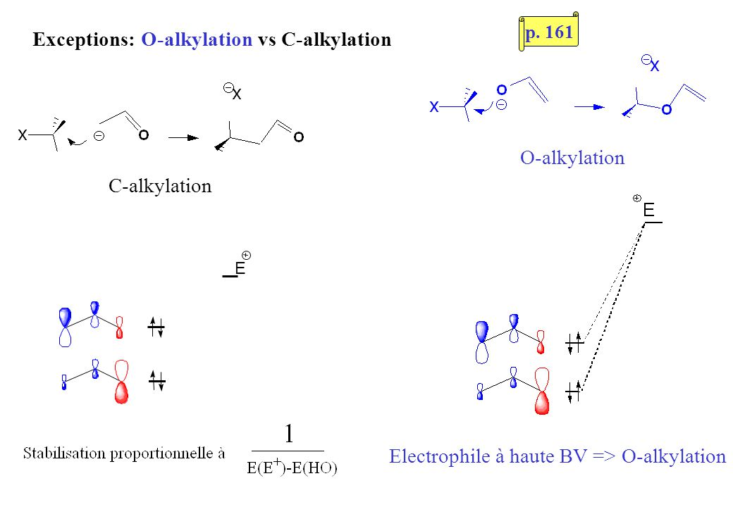 Exceptions: O-alkylation vs C-alkylation C-alkylation O-alkylation E Electrophile à haute BV => O-alkylation p.