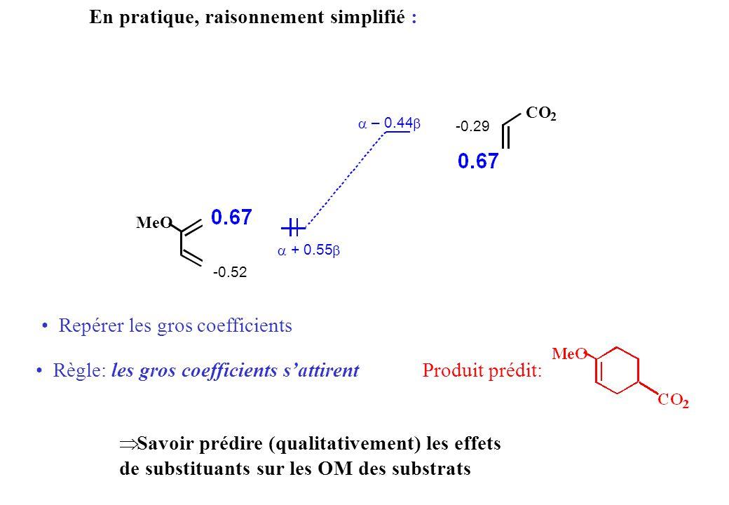 En pratique, raisonnement simplifié : MeO -0.52 -0.29 – 0.44 + 0.55 CO 2 Repérer les gros coefficients Règle: les gros coefficients sattirentProduit prédit: Savoir prédire (qualitativement) les effets de substituants sur les OM des substrats