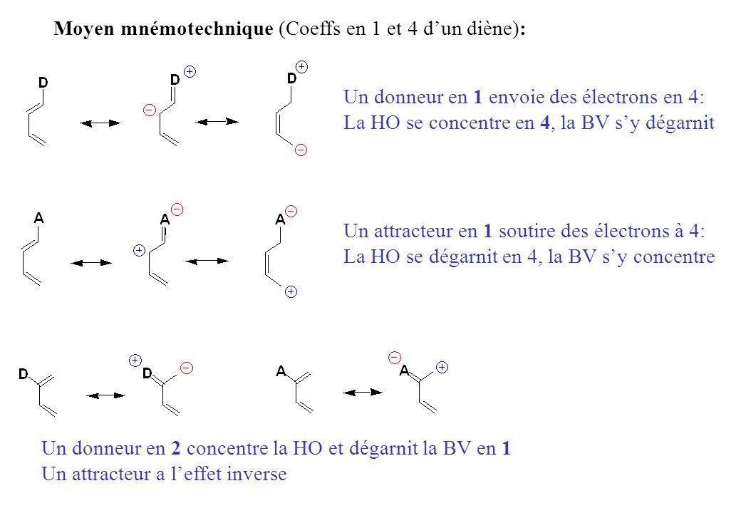 Moyen mnémotechnique (Coeffs en 1 et 4 dun diène): Un donneur en 1 envoie des électrons en 4: La HO se concentre en 4, la BV sy dégarnit Un attracteur