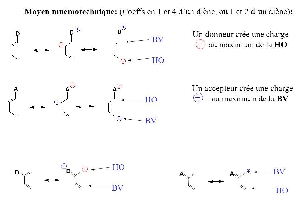 Moyen mnémotechnique: (Coeffs en 1 et 4 dun diène, ou 1 et 2 dun diène): HO D D A A BV HO BV Un accepteur crée une charge au maximum de la BV Un donne