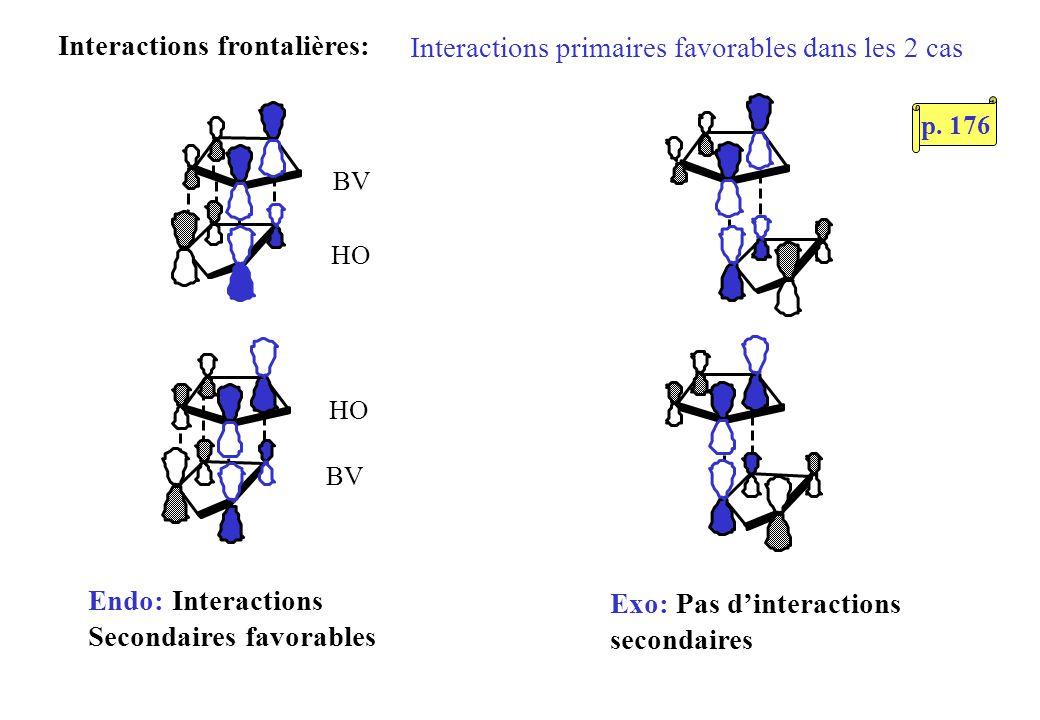 Interactions frontalières: BV HO BV Endo: Interactions Secondaires favorables Exo: Pas dinteractions secondaires Interactions primaires favorables dans les 2 cas p.