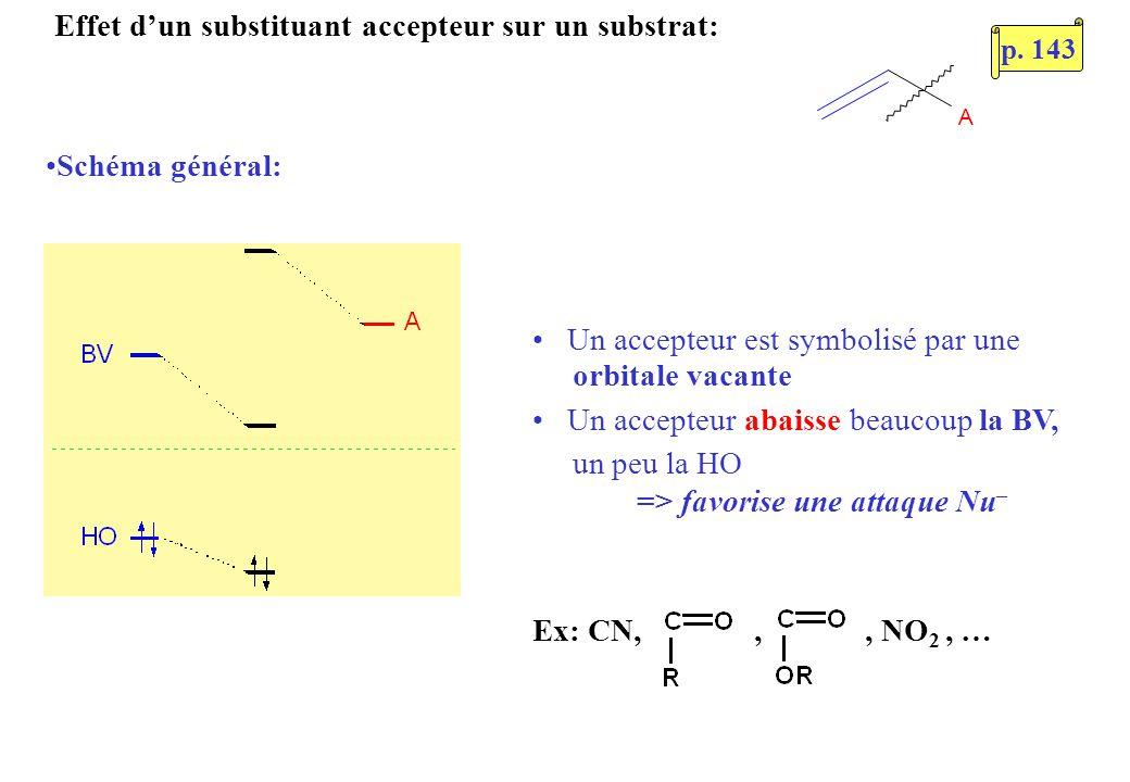 Effet dun substituant accepteur sur un substrat: A Un accepteur est symbolisé par une orbitale vacante Un accepteur abaisse beaucoup la BV, un peu la HO => favorise une attaque Nu – Ex: CN,,, NO 2, … Schéma général: p.
