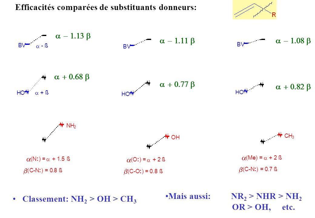 Efficacités comparées de substituants donneurs: Classement: NH 2 > OH > CH 3 NH 2 BV HO OH BV HO CH 3 BV HO (N:) = + 1.5 ß (C-N:) = 0.8 ß (O:) = + 2 ß (C-O:) = 0.8 ß (Me) = + 2 ß (C-N:) = 0.7 ß + ß - ß Mais aussi: NR 2 > NHR > NH 2 OR > OH, etc.