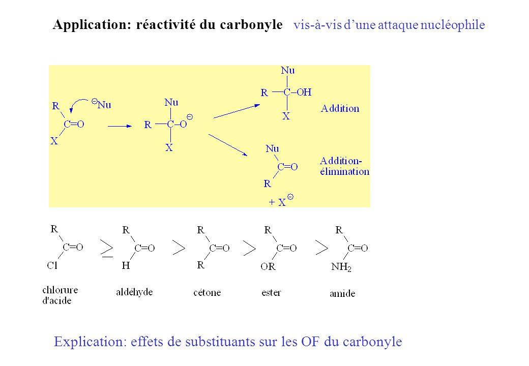 Retour sur: CO 2 Me MeO + D A 2 1 1 4 Un donneur en 2 Concentre la HO en 1 Un attracteur en 1 Concentre la BV en 2
