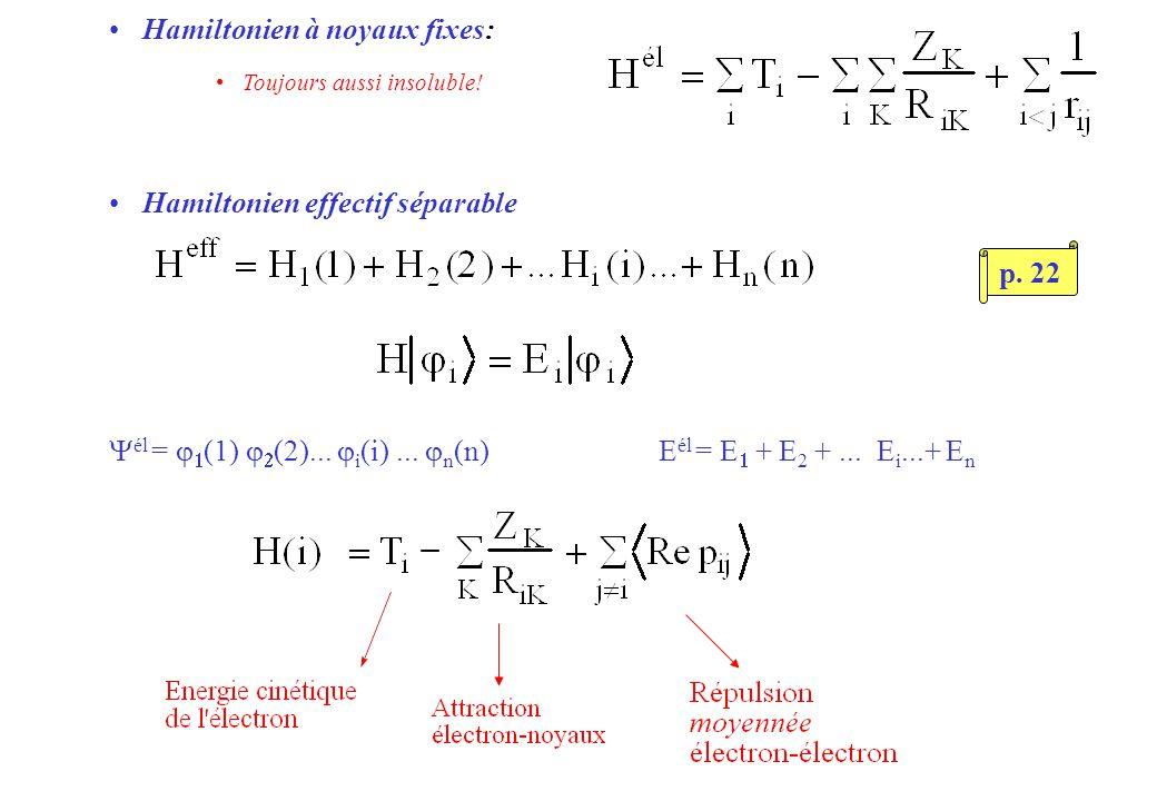 Hamiltonien à noyaux fixes: Toujours aussi insoluble.