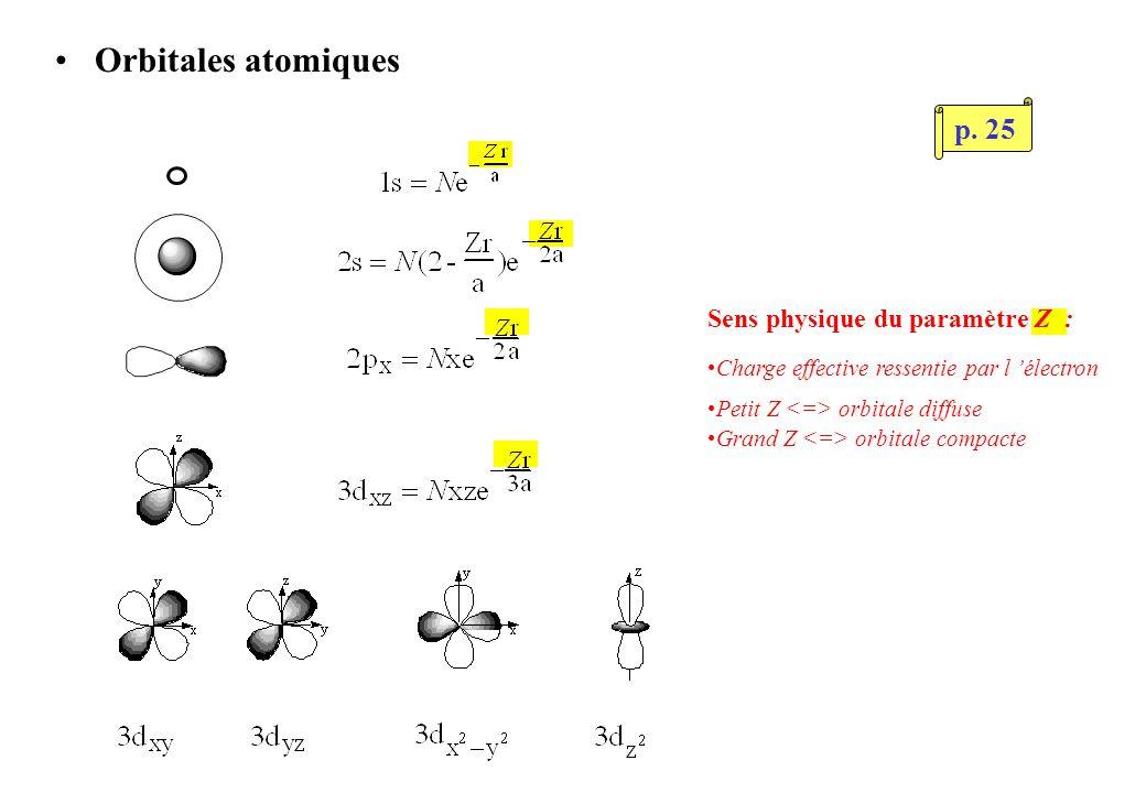 Sens physique du paramètre Z : Charge effective ressentie par l électron Petit Z orbitale diffuse Grand Z orbitale compacte Orbitales atomiques p.