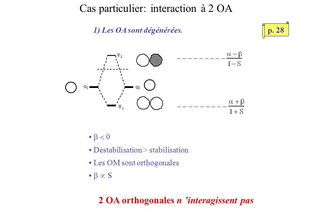 Cas particulier: interaction à 2 OA 1) Les OA sont dégénérées.