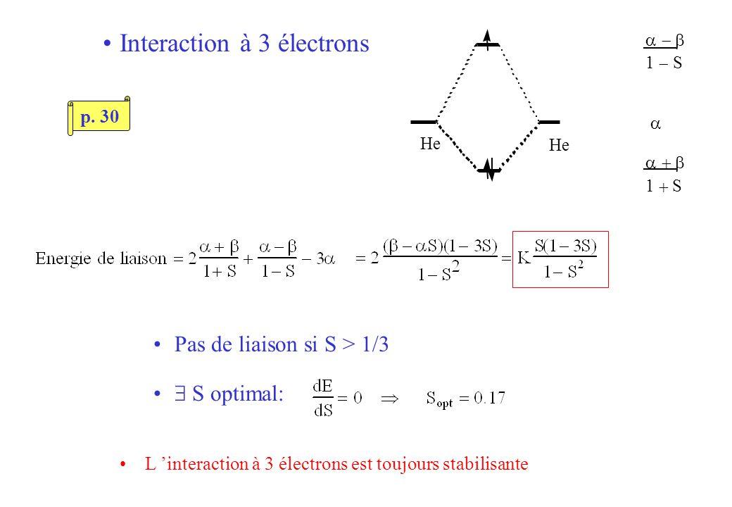 Interaction à 3 électrons Pas de liaison si S > 1/3 S optimal: L interaction à 3 électrons est toujours stabilisante He He 1 S 1 S p.