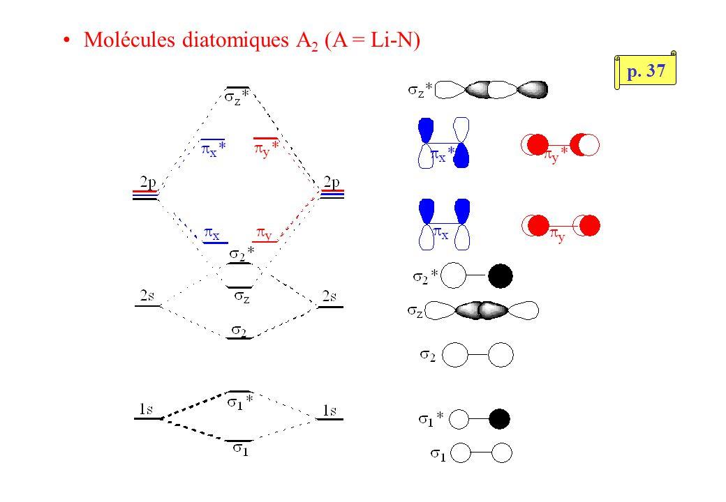 Molécules diatomiques A 2 (A = Li-N) p. 37