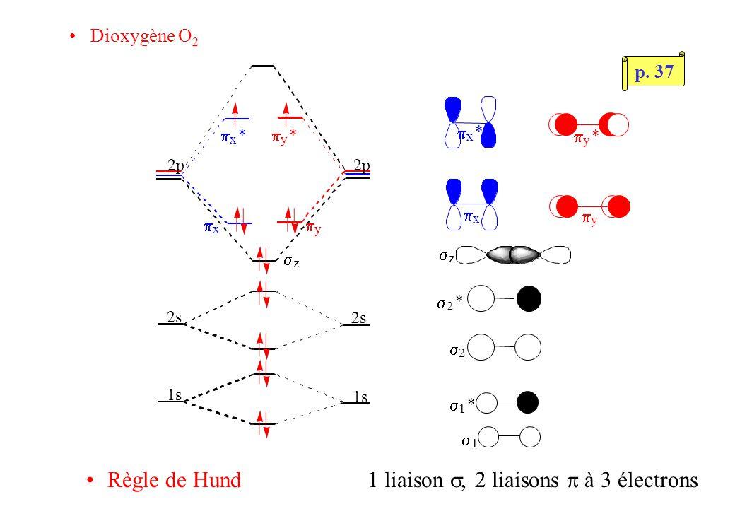 Dioxygène O 2 Règle de Hund 1 liaison, 2 liaisons à 3 électrons 1s 2s 2s 2p 1 1 * 2 * 2 z x y x * y * y * x * x y z p.