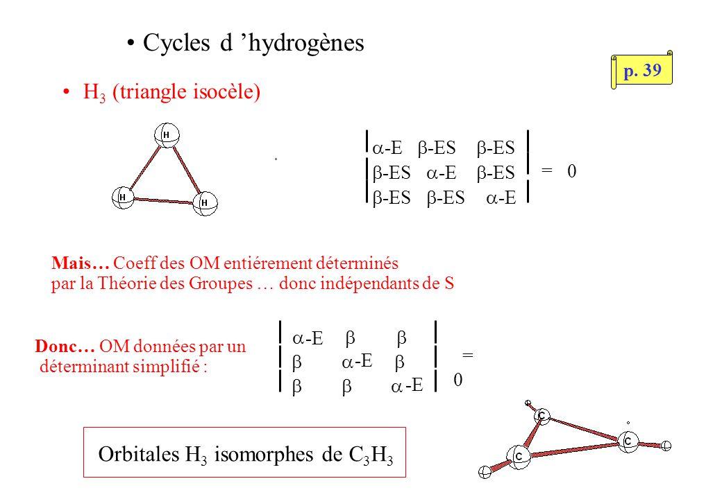 Cycles d hydrogènes H 3 (triangle isocèle) - - S - S = 0 -E -E = 0 -E - S - - S - S - S - Mais… Coeff des OM entiérement déterminés par la Théorie des Groupes … donc indépendants de S Donc… OM données par un déterminant simplifié : Orbitales H 3 isomorphes de C 3 H 3 p.