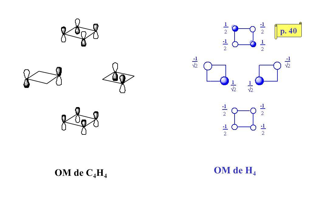 OM de C 4 H 4 OM de H 4 p. 40