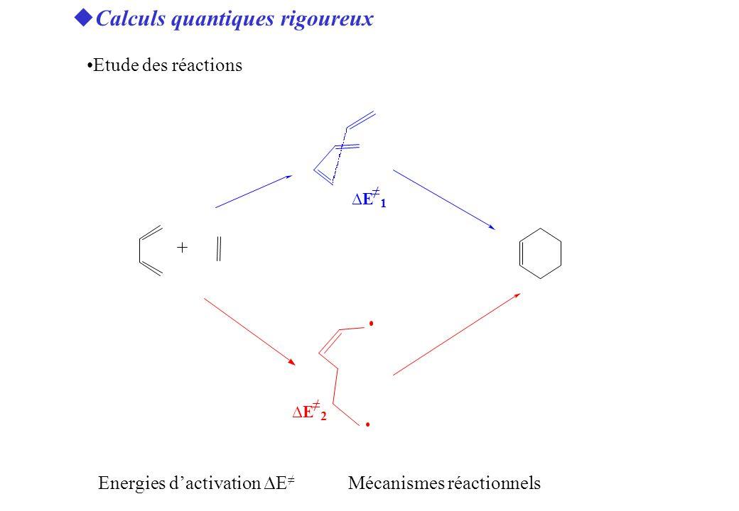 uCalculs quantiques rigoureux Ne dégagent pas de lois générales Pas de compréhension des mécanismes Facile Difficile « Lordinateur a compris, mais moi, je voudrais bien comprendre aussi.