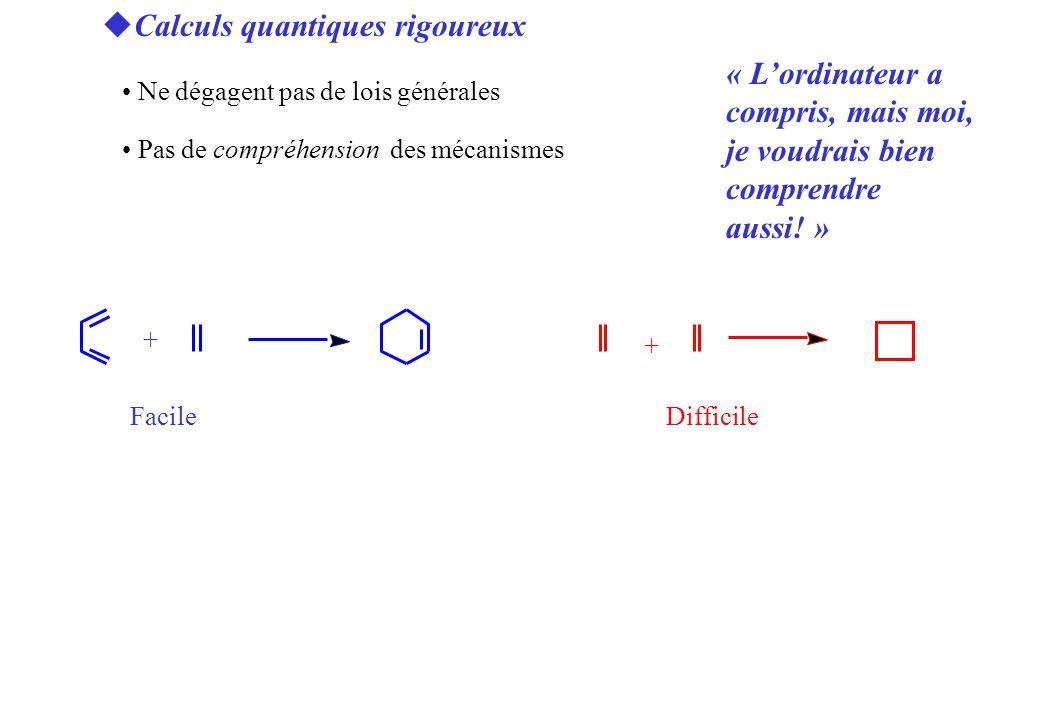 Tendances dans 1 ligne du tableau périodique Z, taille et énergie des orbitales, électronégativité B C N O F Z 2.58 3.22 3.85 4.5 5.12 E(p) -5.7 -10.7 -12.9 -15.9 -18.6 2.0 2.5 3.0 3.5 4.0 p.