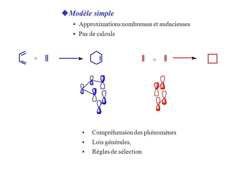 uModèle simple Approximations nombreuses et audacieuses Pas de calculs + + Compréhension des phénomènes Lois générales, Règles de sélection