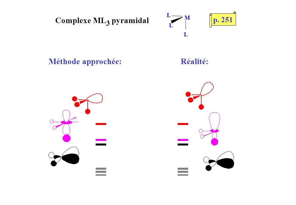 Complexe ML 3 pyramidal M L L L Méthode approchée:Réalité: p. 251