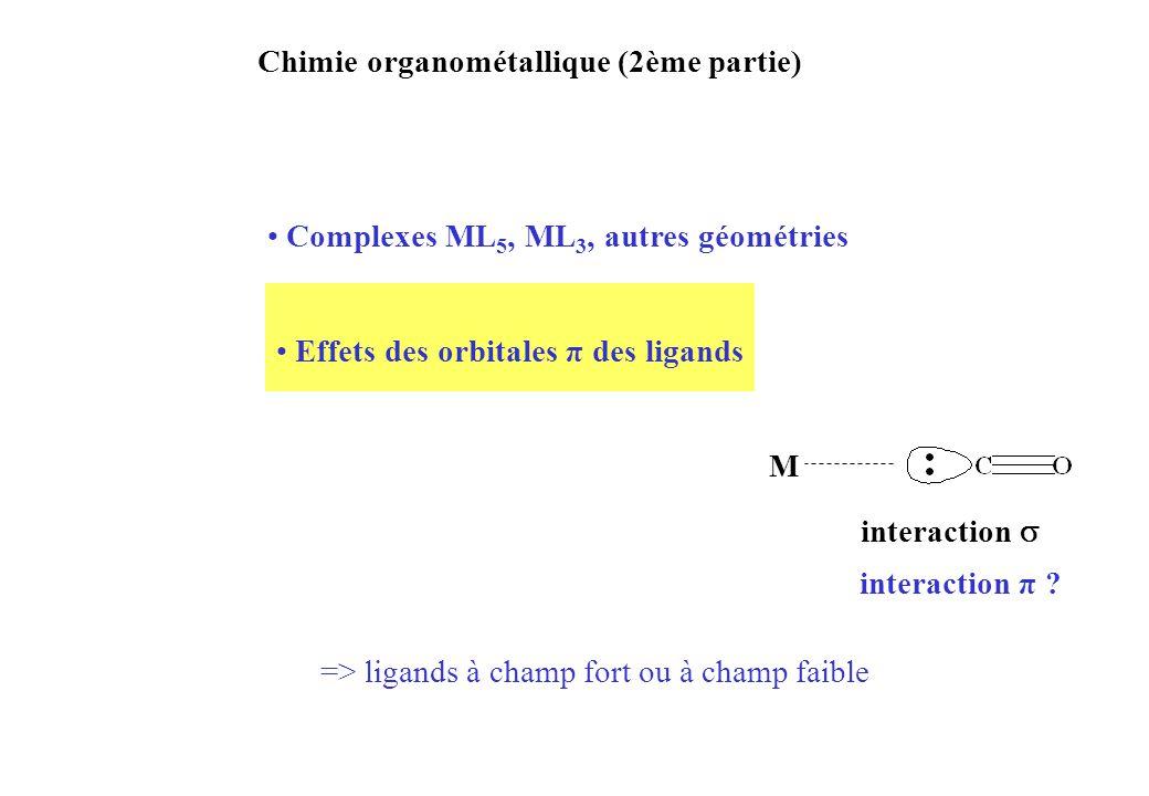 Chimie organométallique (2ème partie) Complexes ML 5, ML 3, autres géométries Effets des orbitales π des ligands M interaction interaction π ? => liga