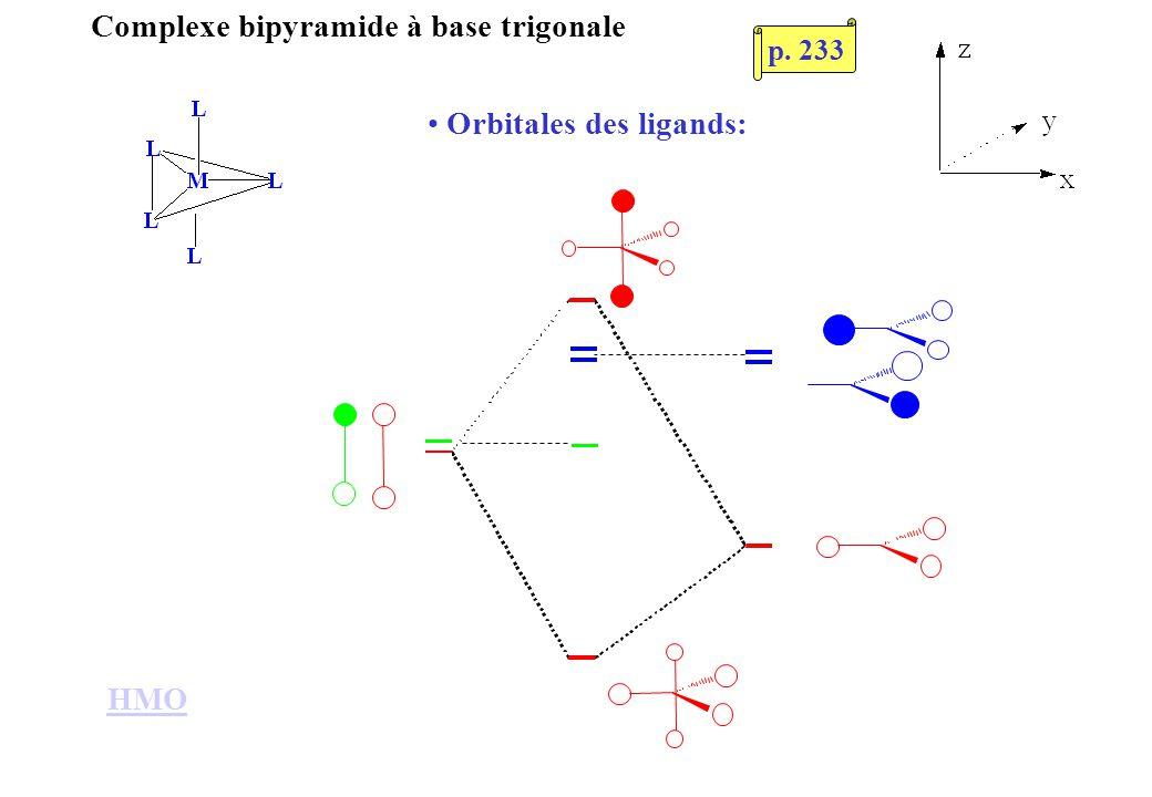 Chimie organométallique (2ème partie) Complexes ML 5, ML 3, autres géométries Effets des orbitales π des ligands M interaction interaction π .