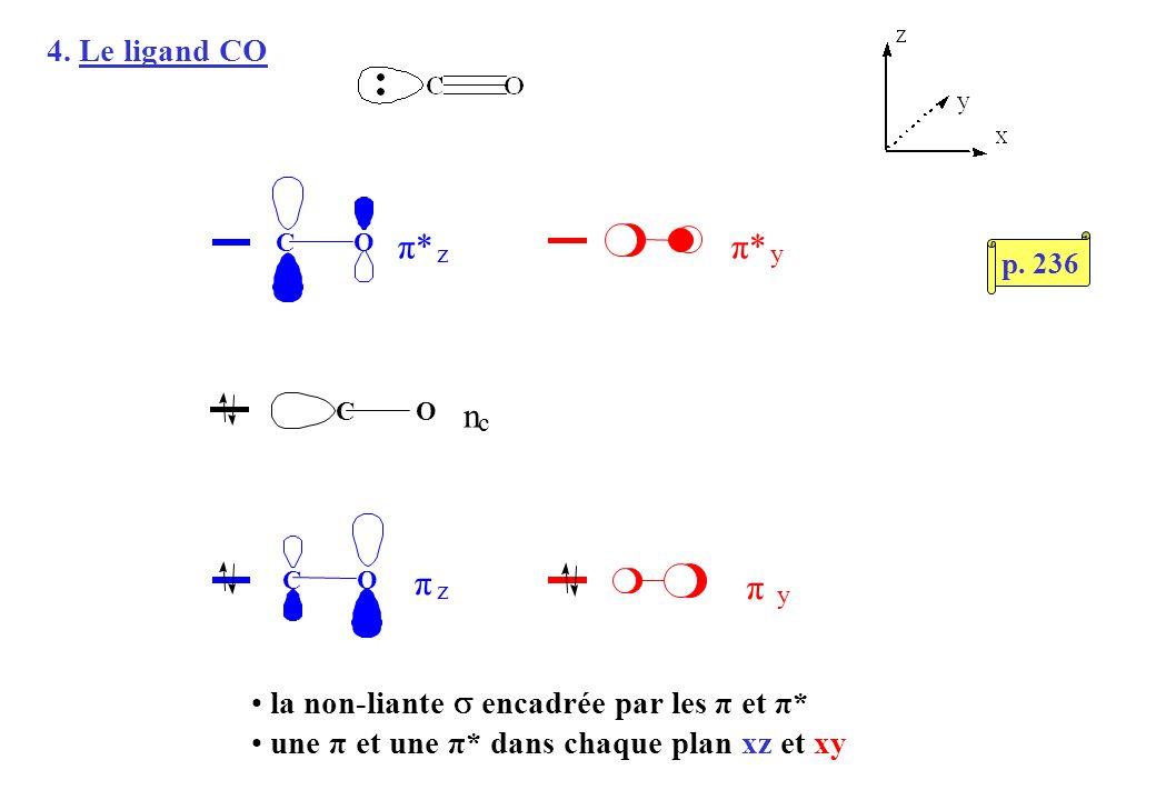 4. Le ligand CO la non-liante encadrée par les π et π* une π et une π* dans chaque plan xz et xy CO C O C O π*π* z π*π* y π z π y n c p. 236