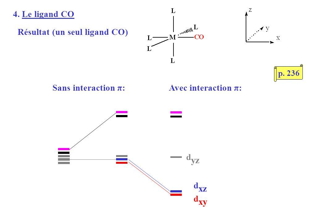 4. Le ligand CO d xz d xy d yz Sans interaction π:Avec interaction π: Résultat (un seul ligand CO) p. 236