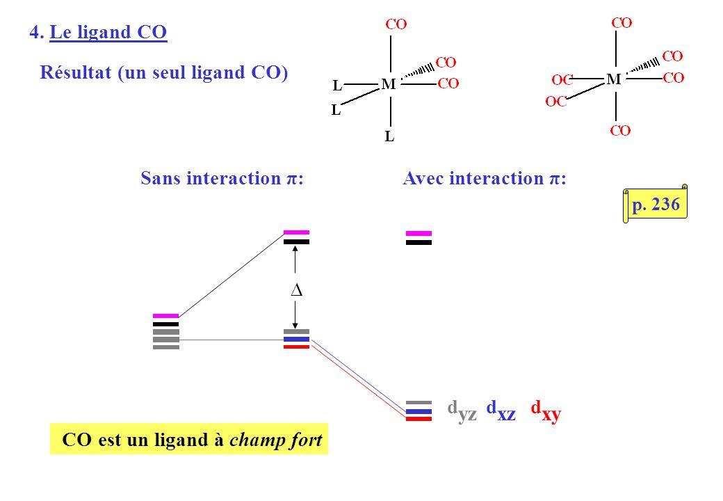 4. Le ligand CO Résultat (un seul ligand CO) d xz d xy d yz Sans interaction π:Avec interaction π: CO est un ligand à champ fort p. 236