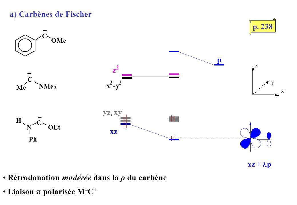 a) Carbènes de Fischer Rétrodonation modérée dans la p du carbène Liaison π polarisée M – C + C OMe Me C NMe 2 H N C OEt Ph yz, xy p xz xz + p x 2 -y 2 z 2 p.