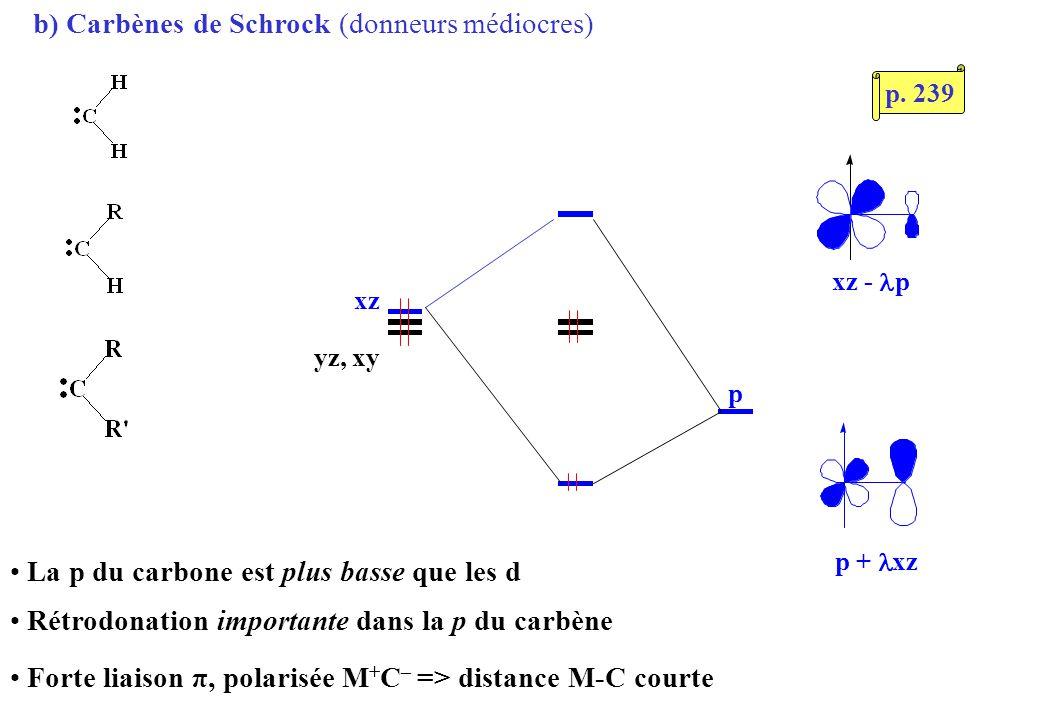 b) Carbènes de Schrock (donneurs médiocres) La p du carbone est plus basse que les d Rétrodonation importante dans la p du carbène Forte liaison π, polarisée M + C – => distance M-C courte yz, xy p xz - p p + xz p.