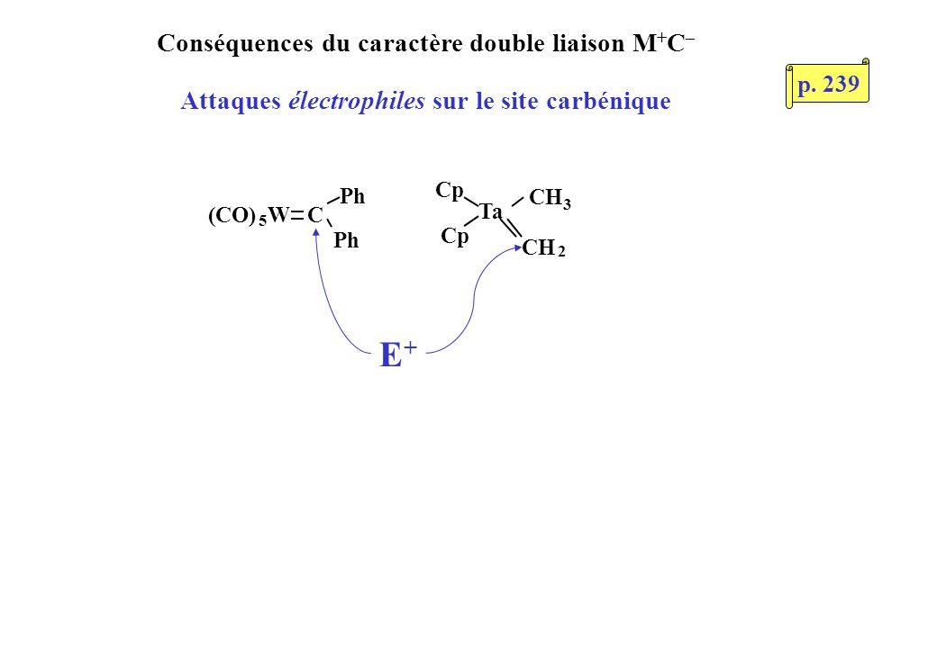 Conséquences du caractère double liaison M + C – (CO) 5 WC Ph CH 2 Ta Cp CH 3 Attaques électrophiles sur le site carbénique E+E+ p. 239