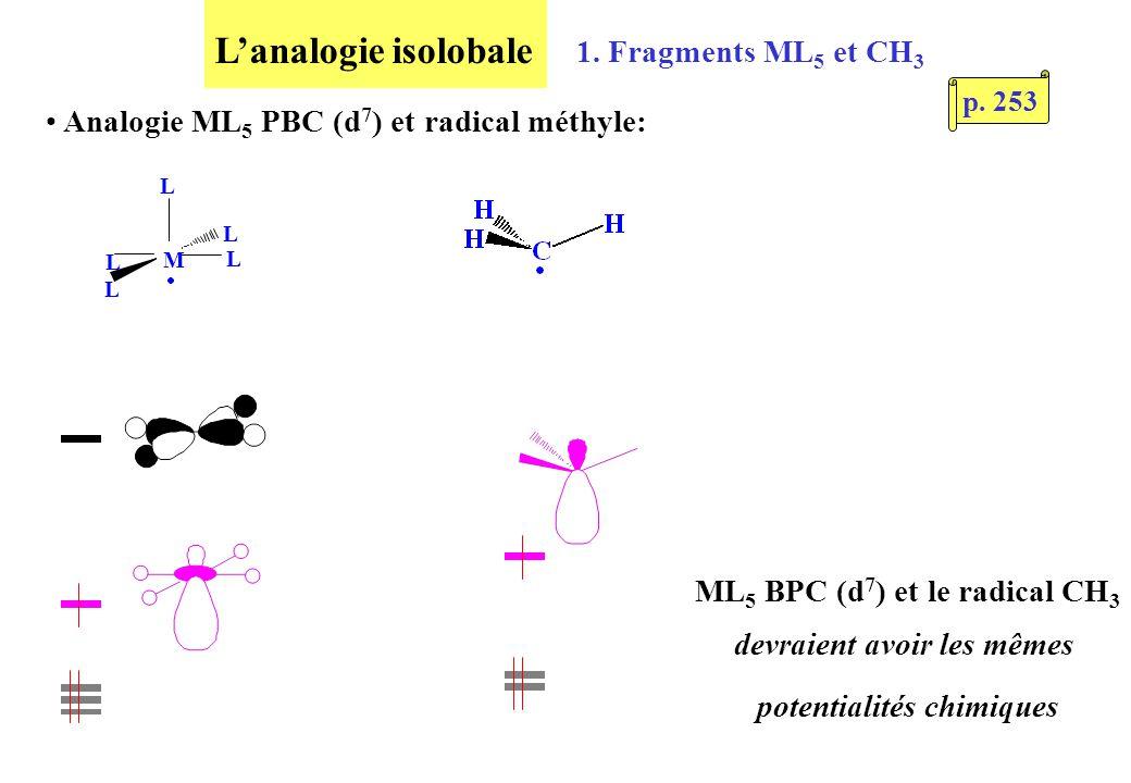 Analogie ML 5 PBC (d 7 ) et radical méthyle: M L L L L L ML 5 BPC (d 7 ) et le radical CH 3 devraient avoir les mêmes potentialités chimiques Lanalogie isolobale 1.