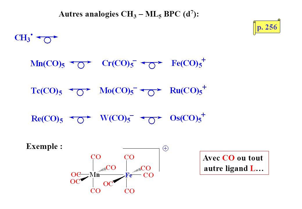 Autres analogies CH 3 – ML 5 BPC (d 7 ): Avec CO ou tout autre ligand L… Exemple : p. 256