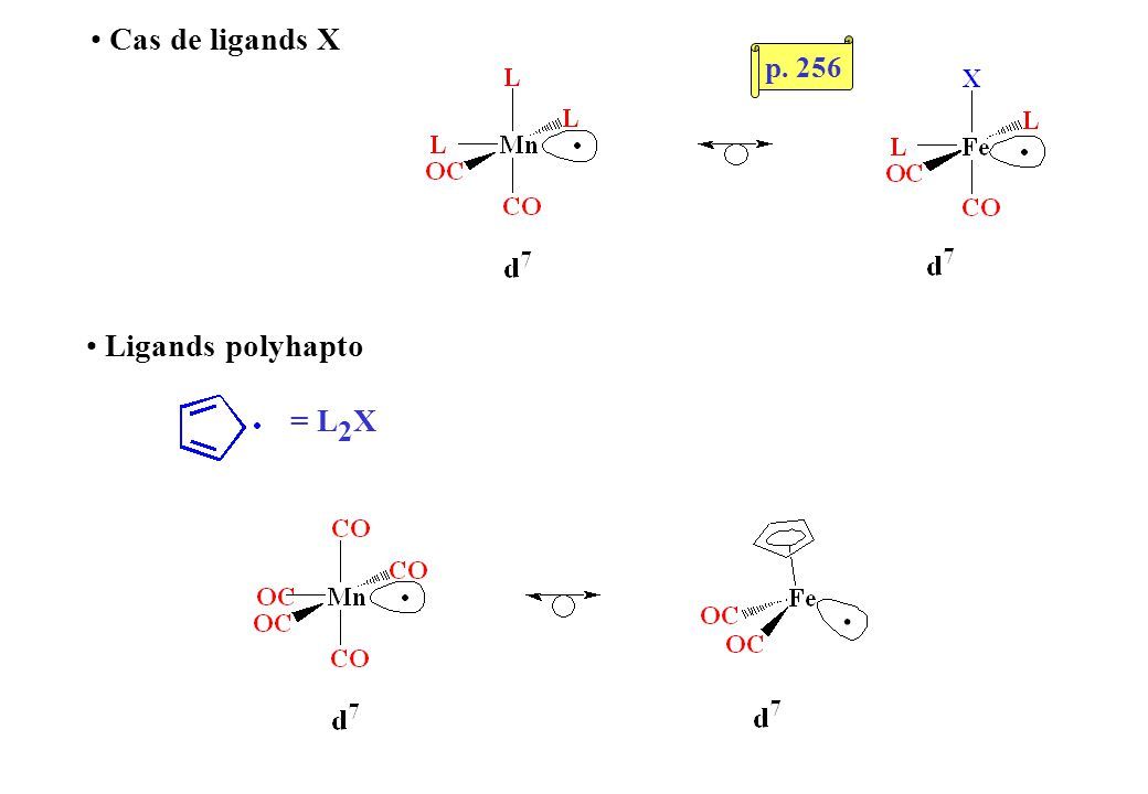 Cas de ligands X Ligands polyhapto = L 2 X p. 256