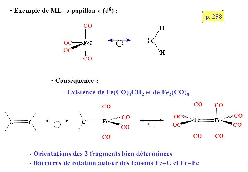 Exemple de ML 4 « papillon » (d 8 ) : Conséquence : - Existence de Fe(CO) 4 CH 2 et de Fe 2 (CO) 8 C C C Fe CO CO CO CO Fe Fe CO CO CO CO CO CO OC OC - Orientations des 2 fragments bien déterminées - Barrières de rotation autour des liaisons Fe=C et Fe=Fe p.