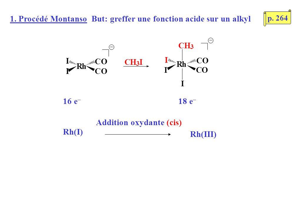Rh I I I I CO I CH 3 CH 3 I CO CO CO Rh 16 e – Rh(I) 18 e – Rh(III) Addition oxydante (cis) 1. Procédé Montanso But: greffer une fonction acide sur un