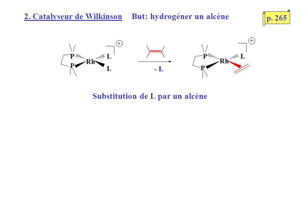 Rh P P L L Rh L P P - L 2. Catalyseur de Wilkinson But: hydrogéner un alcène Substitution de L par un alcène p. 265